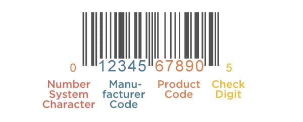 UPC 101: How UPCs work and how to get a UPC barcode - Jenn