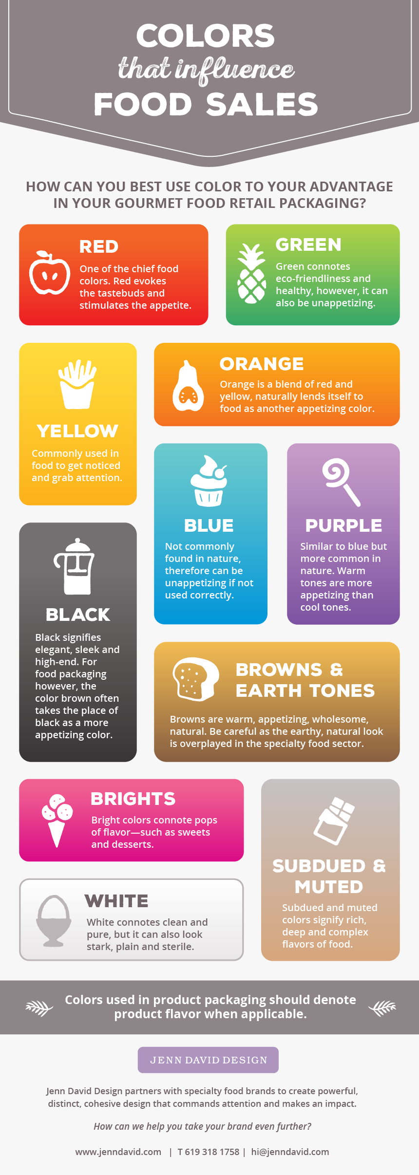 colors that influence food sales